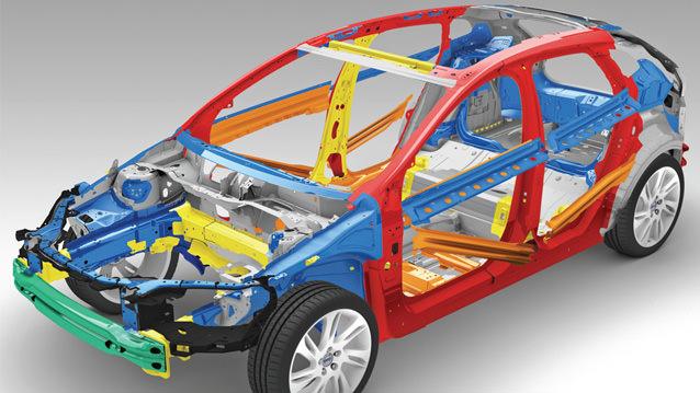 Volvo'nun Güvenlik Teknolojisi