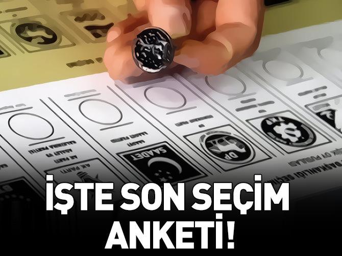 AK PARTİ'YE DESTEK YÜZDE 60.8