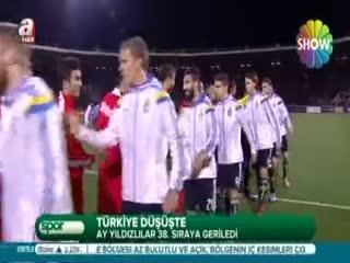 T�rkiye d����te