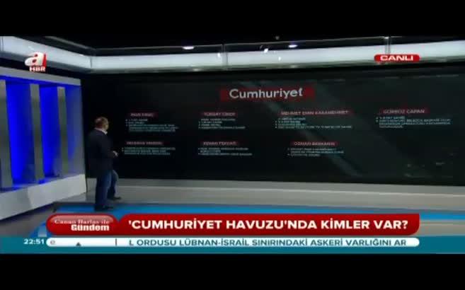 Cumhuriyet gazetesi havuzu!