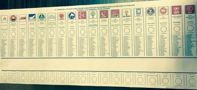Oy pusulasına işaret koymayın