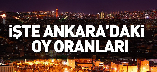 İşte 1 Kasım Ankara seçim sonuçları