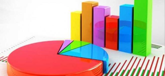 Başkanlık sistemine yüzde 63.5 destek çıktı