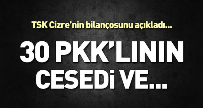 TSK Cizre'nin bilançosunu açıkladı!