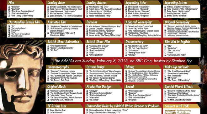 BAFTA 2015 ÖDÜLLERİ SAHİPLERİNİ BULDU