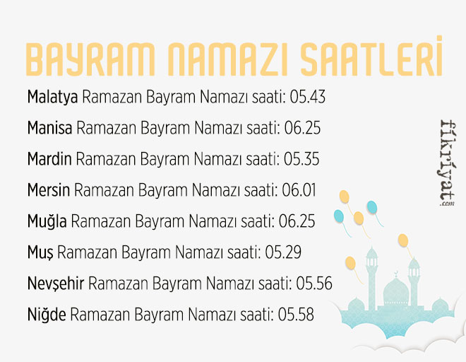 2019 Kurban Bayram Namazi Nasil Kilinir Kac Rekat Bayram