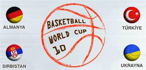 Basketball World Cup biletleri satışta