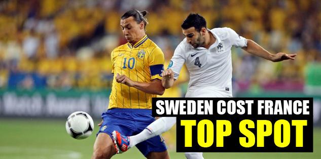 Sweden cost France top spot