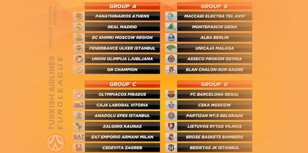 Euroleague'de maç program� belli oldu