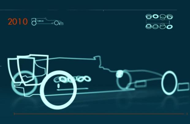 F1 arabasının 62 yıllık evrimi