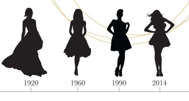 Eteğin kısa(lan) tarihi: Moda sektörünün hızlı değişimi
