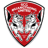Muan Thong United