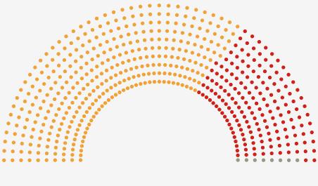 Seçim Sonuçları 1 Kasım 2015 Genel Seçimleri Sabah