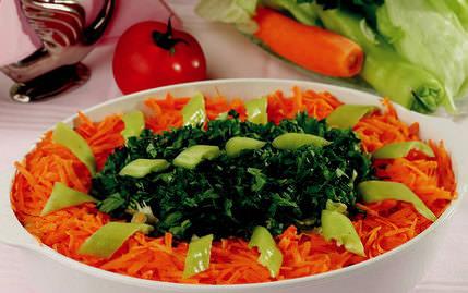 Havuçlu Yeşil Salata