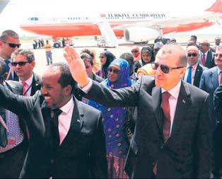 Somali'de diriliş