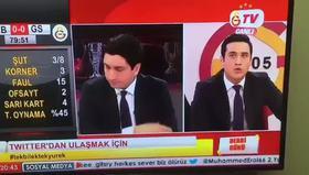 Kuyt gol attığı sırada GS TV spikerleri