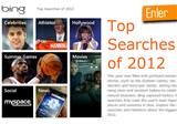 Bing'de 2012 y�l�n�n en �ok arananlar�