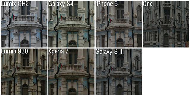 Önde gelen akıllı telefon larının kamera karşılaştırma sı