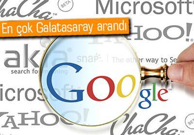 Son 7 ayda arama motoru google da bakın en çok neleri aradı