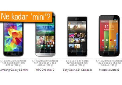 Galaxy S5 mini boyut kar��la�t�rmas�