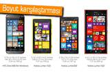 HTC One (M8) for Windows, Windows Phone'lu rakiplerinin kar��s�nda