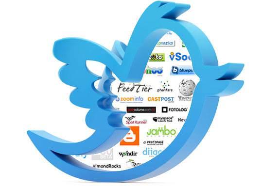 Twitter'da en �ok konu�ulan markalar