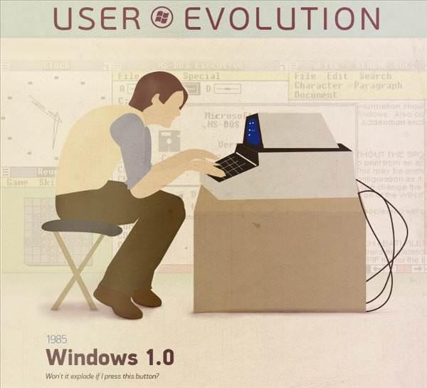 Windows'un ve kullan�c�lar�n k�saca evrim s�reci