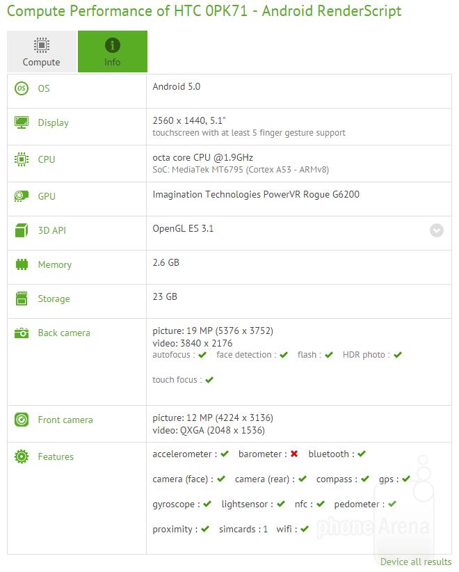 HTC One M9 Plus'�n �zellikleri olabilir mi?