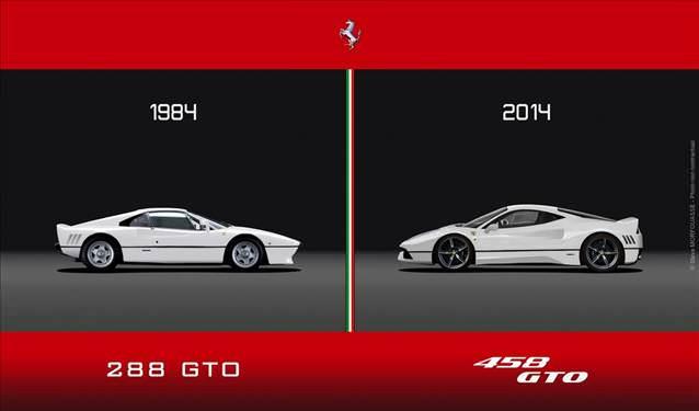 Bu Ferrari'yi 17 ya��nda bir gen� tasarlad�