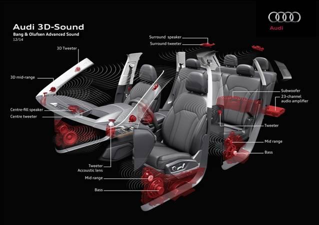 Yeni Q7'de 23 hoparl�rl� ses sistemi olacak!